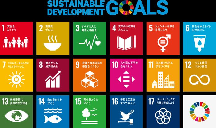 all goals of SDGs